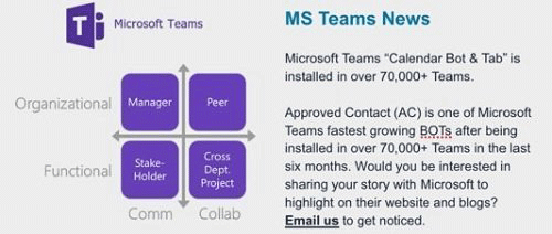 Microsoft Teams news